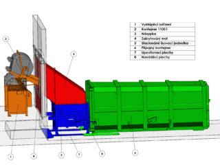 vyklápění odpadu do stacionárního lisu s přípojným kontejnerem je možné přímo z haly