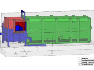 Stacionární lisy s přípojnými kontejnery podél haly